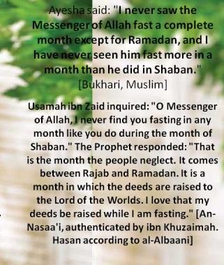 fasting on shaban