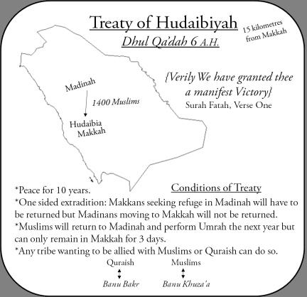 treaaty of hudaibiya (2)